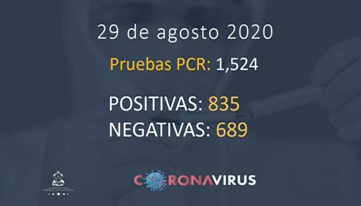 Suman 59,645 el número de contagios de covid-19 en Honduras