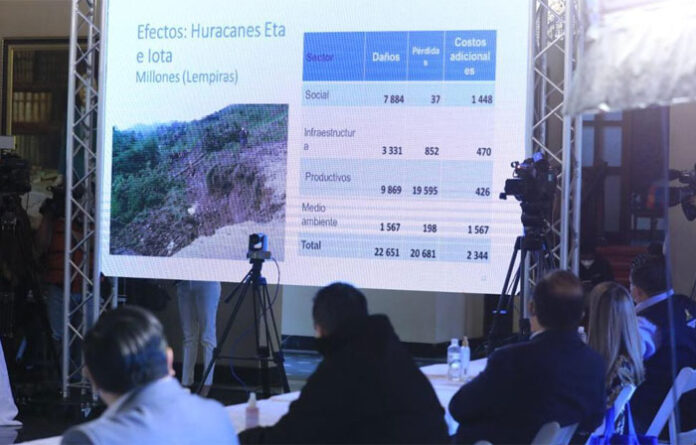 BCH y Cepal calculan que pérdidas por pandemia, Eta y Iota superan L. 100 mil millones